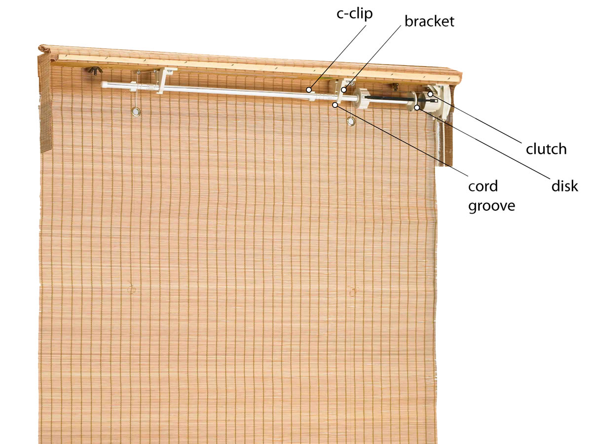 How Roman Shades Work